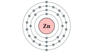 zinco-configurazione-elettronica