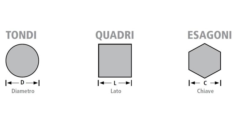 sezione-tonda-quadra-esagonale