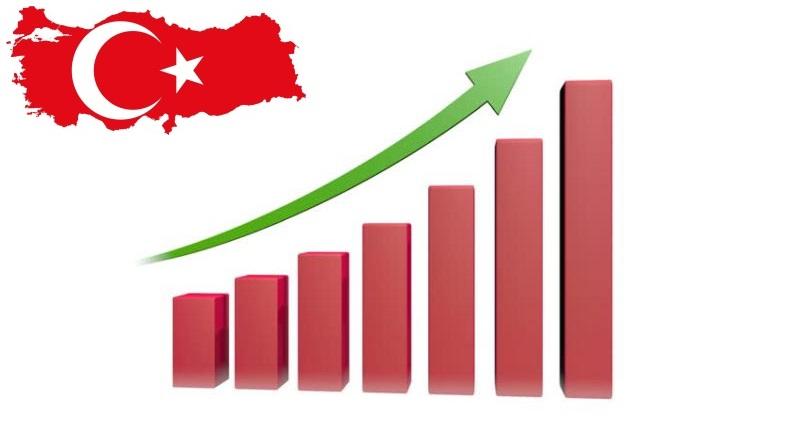 crescita-produzione-turchia